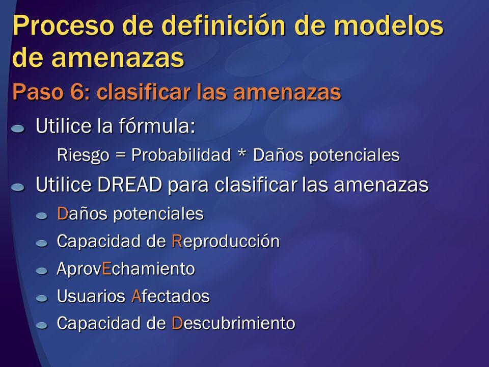 MGB 2003 Proceso de definición de modelos de amenazas Paso 6: clasificar las amenazas. Utilice la fórmula: