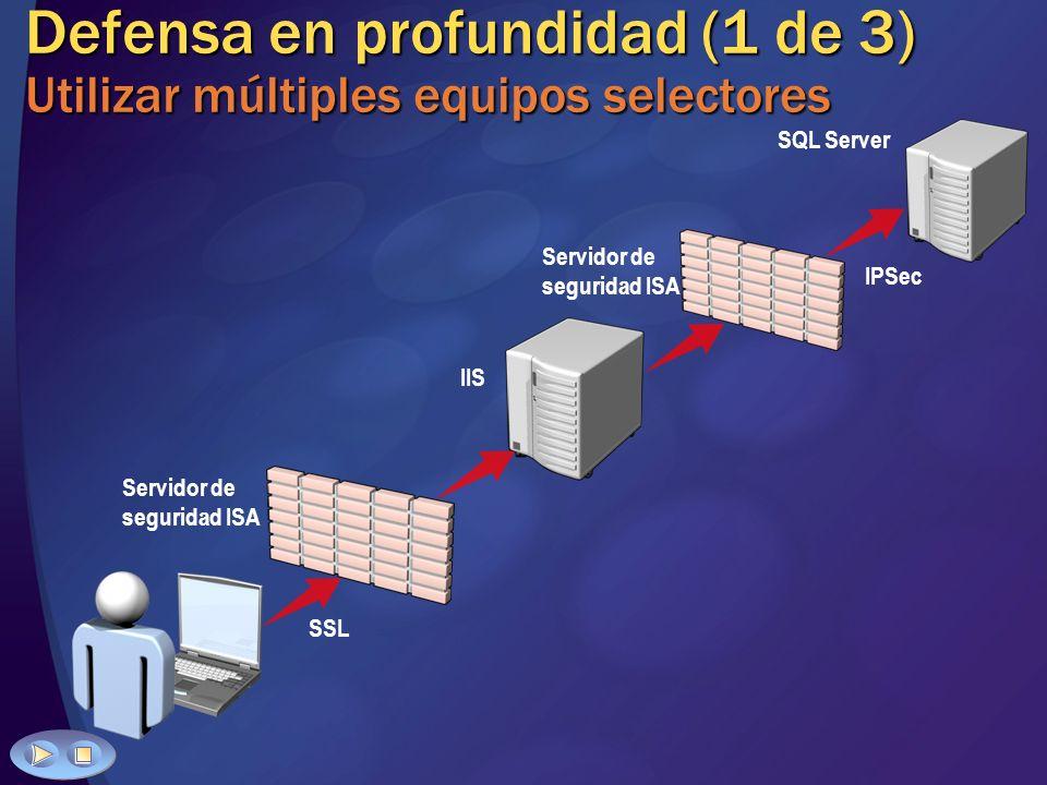 Defensa en profundidad (1 de 3) Utilizar múltiples equipos selectores
