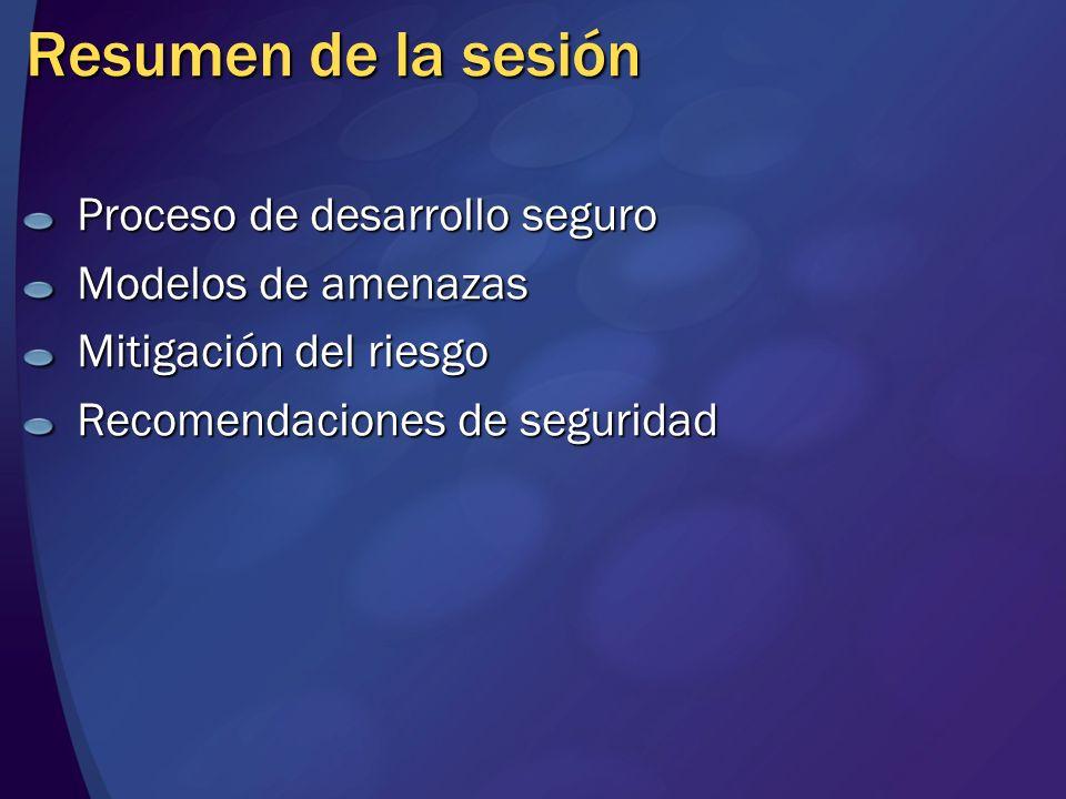 Resumen de la sesión Proceso de desarrollo seguro Modelos de amenazas
