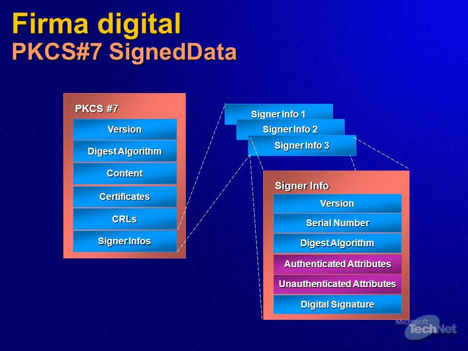 Firma digital PKCS#7 SignedData