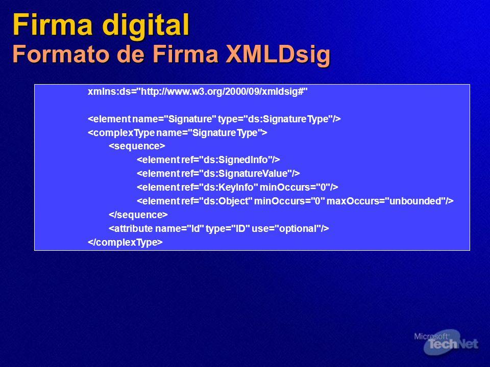 Firma digital Formato de Firma XMLDsig