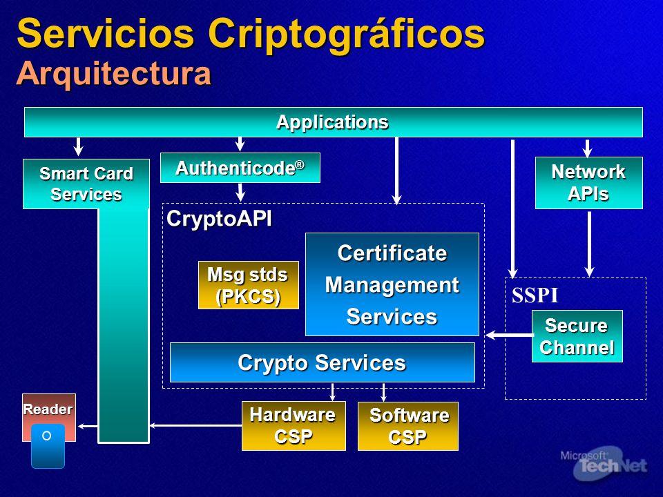 Servicios Criptográficos Arquitectura