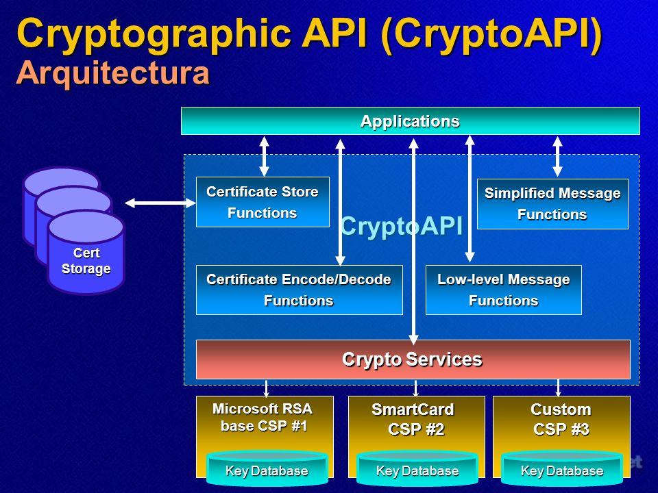 Cryptographic API (CryptoAPI) Arquitectura