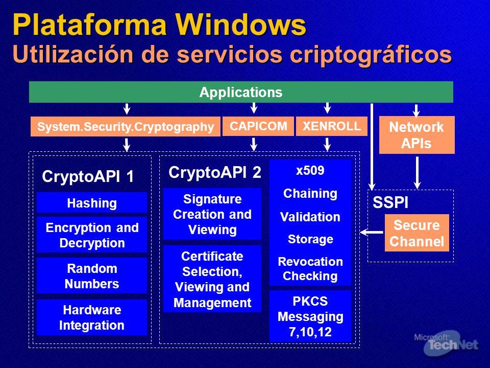 Plataforma Windows Utilización de servicios criptográficos
