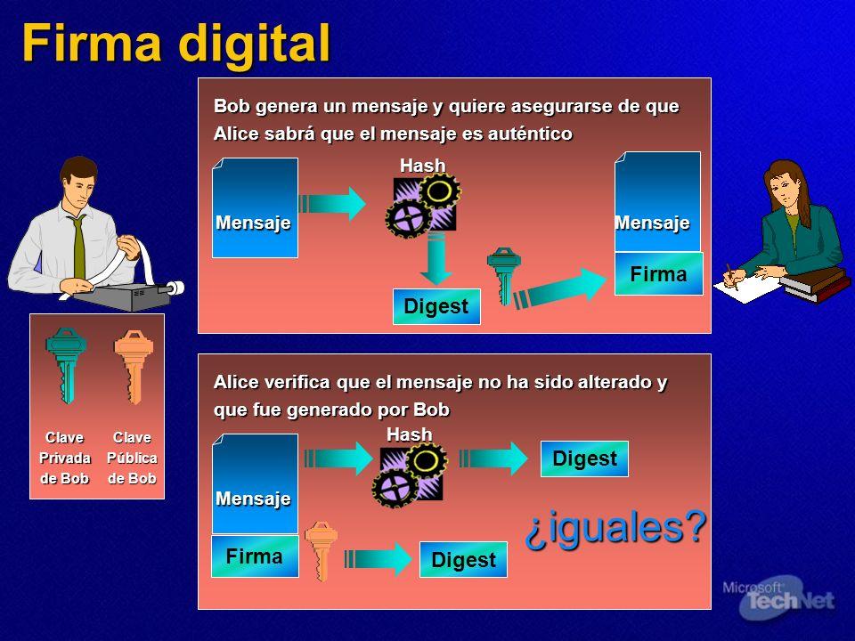 Firma digital ¿iguales Firma Digest Digest Firma Digest