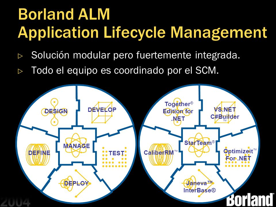 Borland ALM Application Lifecycle Management