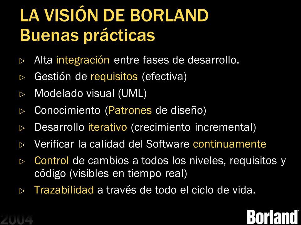 LA VISIÓN DE BORLAND Buenas prácticas