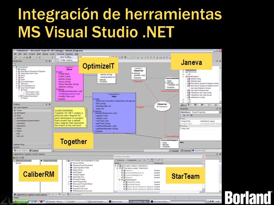 Integración de herramientas MS Visual Studio .NET