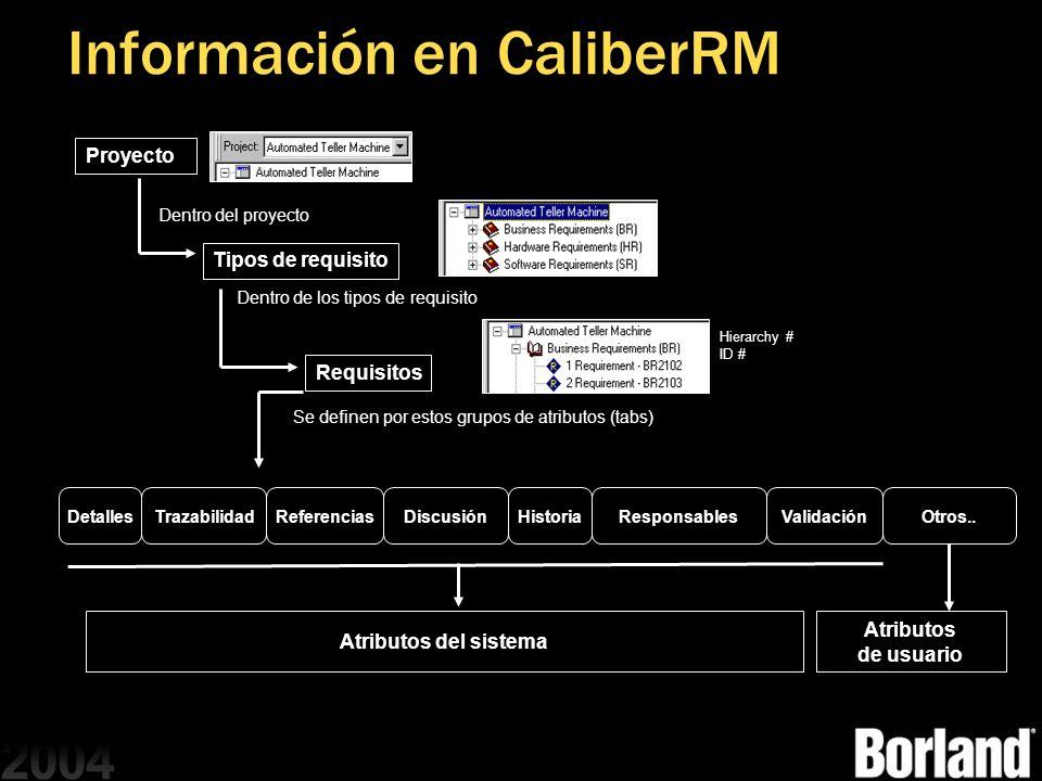 Información en CaliberRM