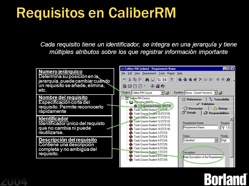 Requisitos en CaliberRM