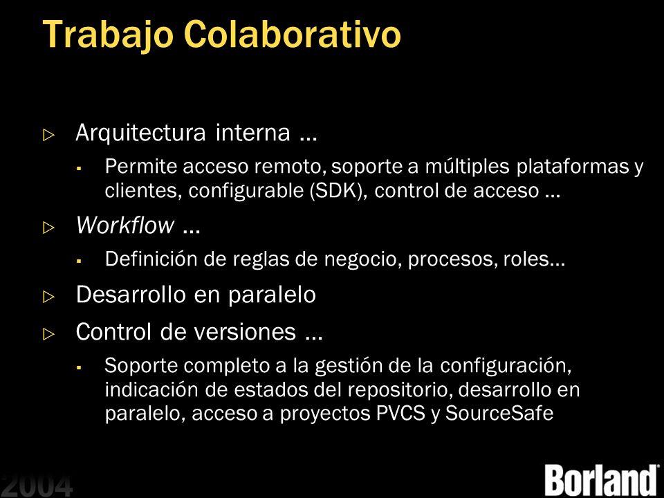 Trabajo Colaborativo Arquitectura interna … Workflow …