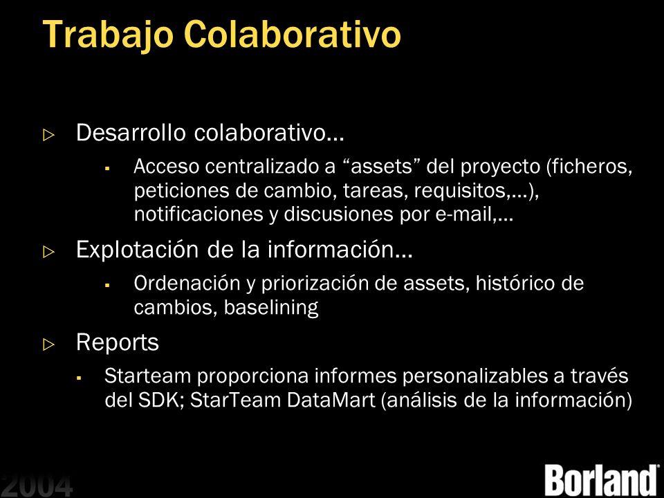 Trabajo Colaborativo Desarrollo colaborativo…