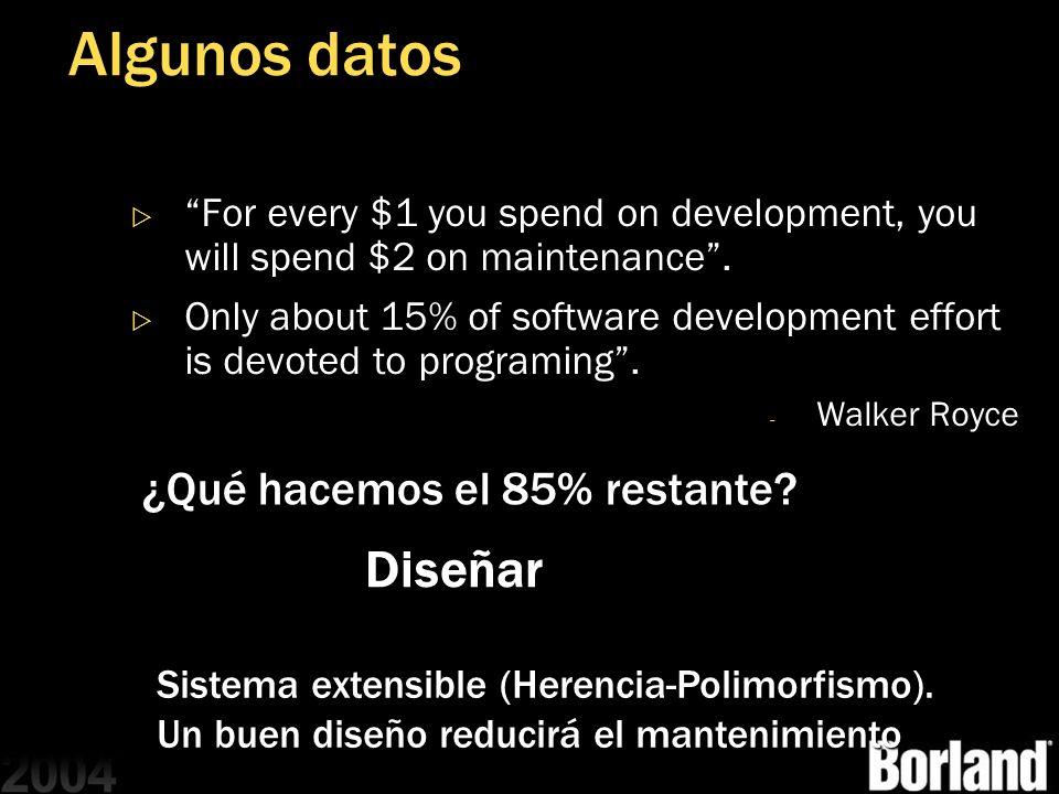 Algunos datos Diseñar ¿Qué hacemos el 85% restante