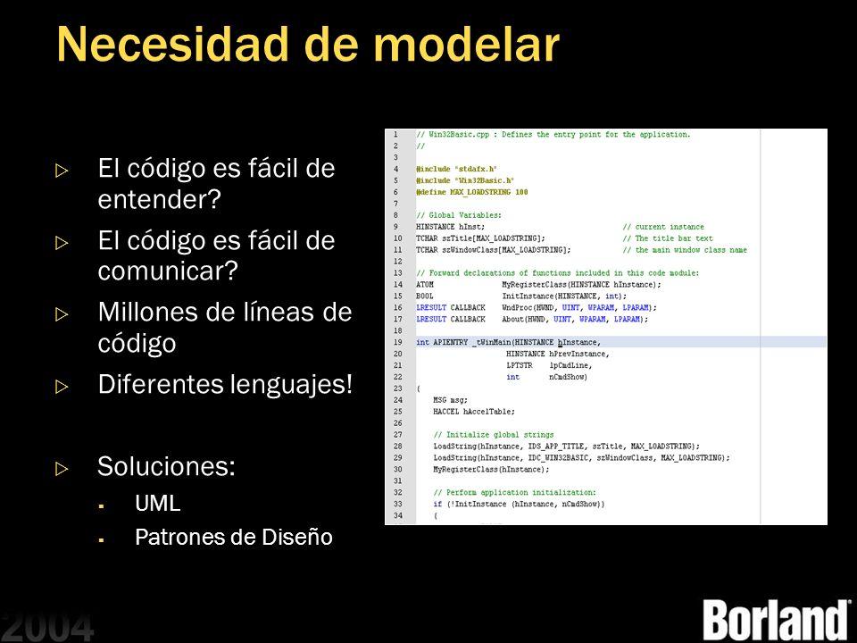 Necesidad de modelar El código es fácil de entender