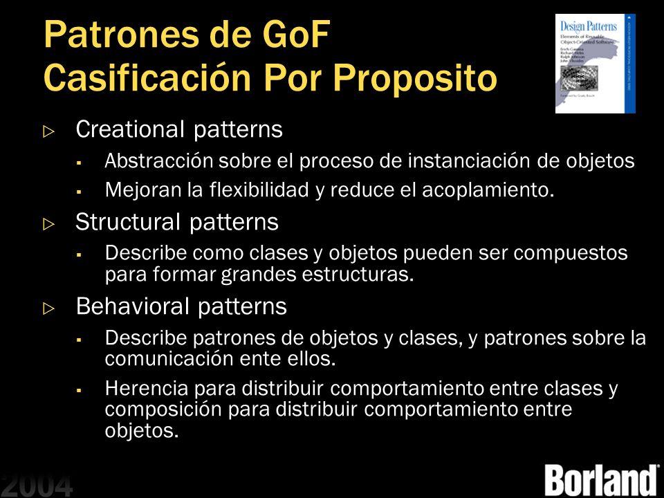 Patrones de GoF Casificación Por Proposito