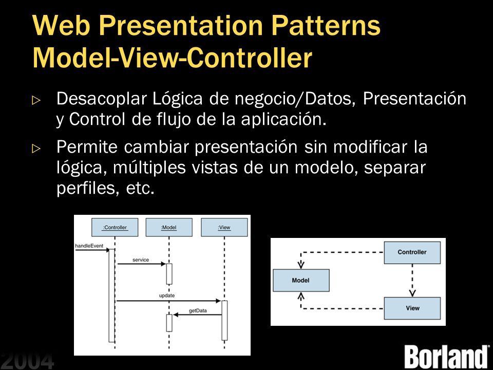 Web Presentation Patterns Model-View-Controller