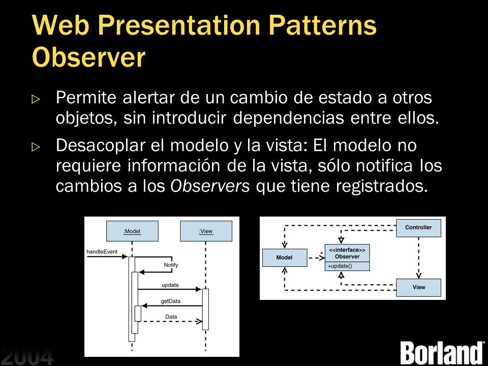 Web Presentation Patterns Observer