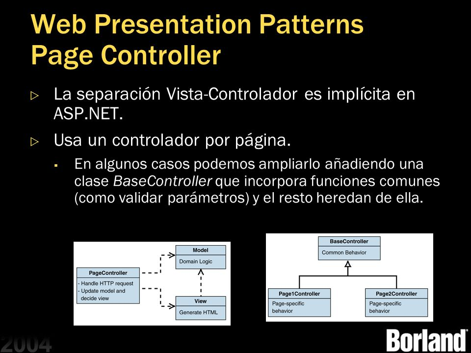 Web Presentation Patterns Page Controller