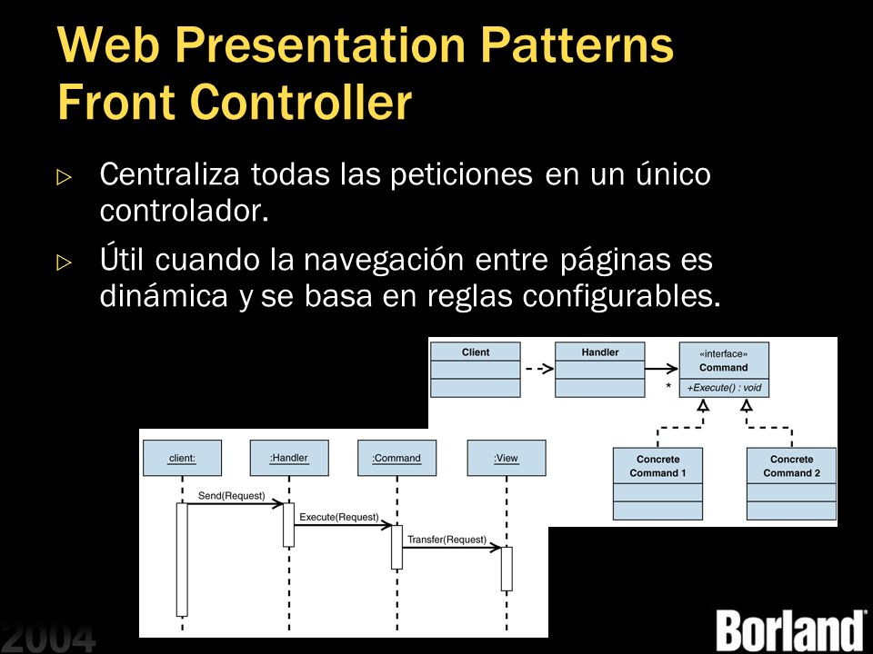 Web Presentation Patterns Front Controller