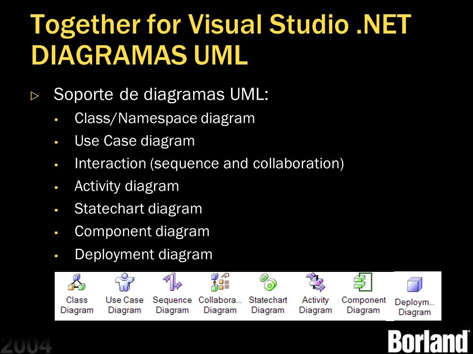 Together for Visual Studio .NET DIAGRAMAS UML