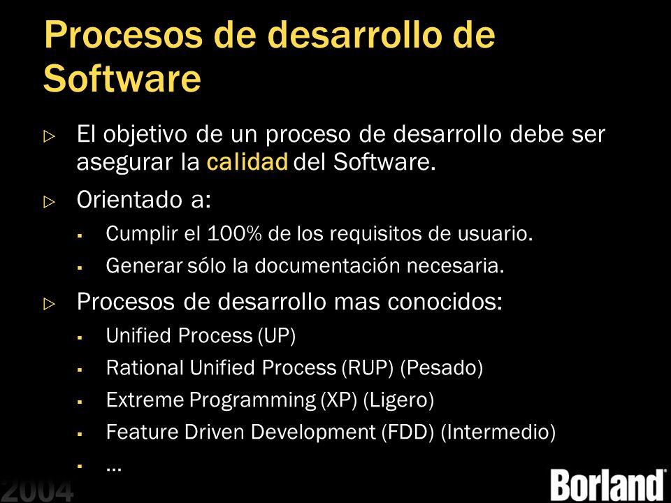Procesos de desarrollo de Software