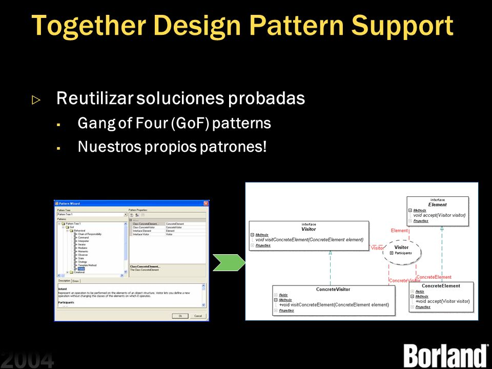Together Design Pattern Support
