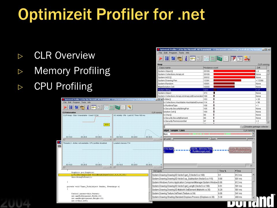 Optimizeit Profiler for .net