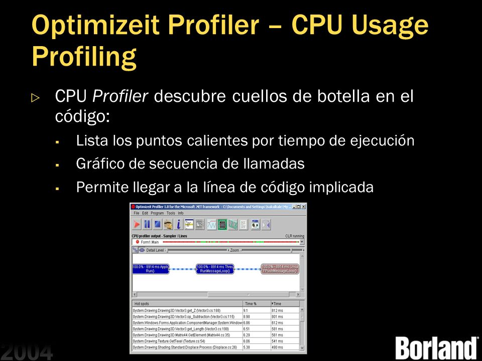 Optimizeit Profiler – CPU Usage Profiling