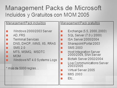 Management Packs de Microsoft Incluidos y Gratuitos con MOM 2005