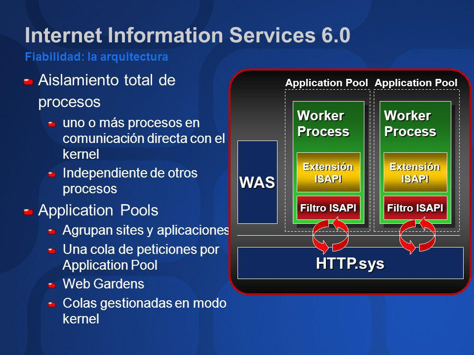 Internet Information Services 6.0 Fiabilidad: la arquitectura