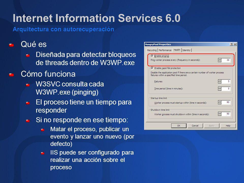 Internet Information Services 6.0 Arquitectura con autorecuperación