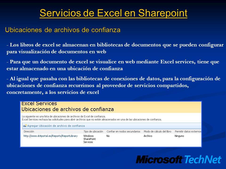 Servicios de Excel en Sharepoint