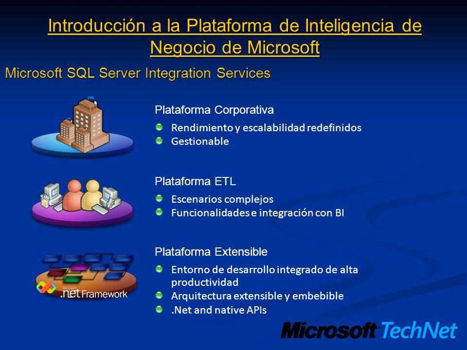 Introducción a la Plataforma de Inteligencia de Negocio de Microsoft