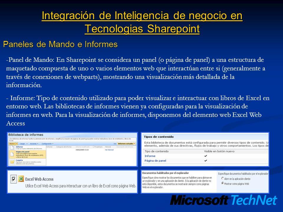 Integración de Inteligencia de negocio en Tecnologias Sharepoint