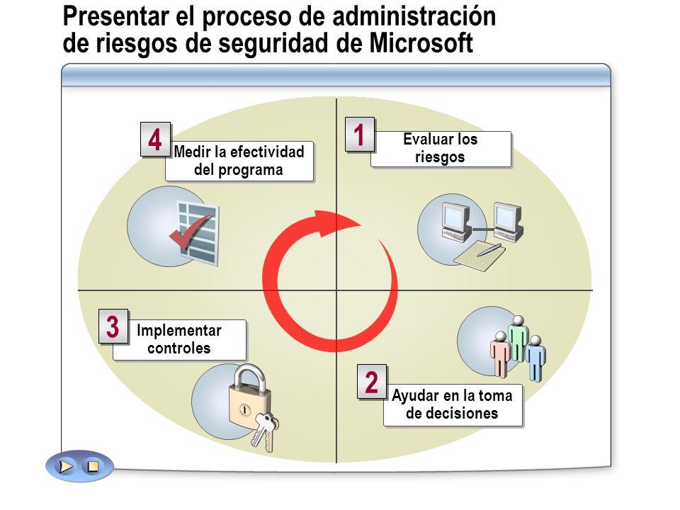 Presentar el proceso de administración de riesgos de seguridad de Microsoft