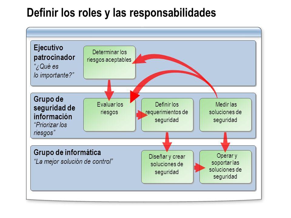 Definir los roles y las responsabilidades