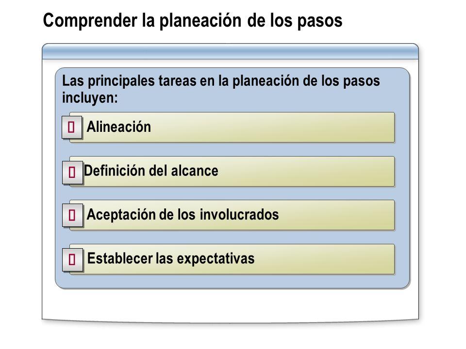 Comprender la planeación de los pasos