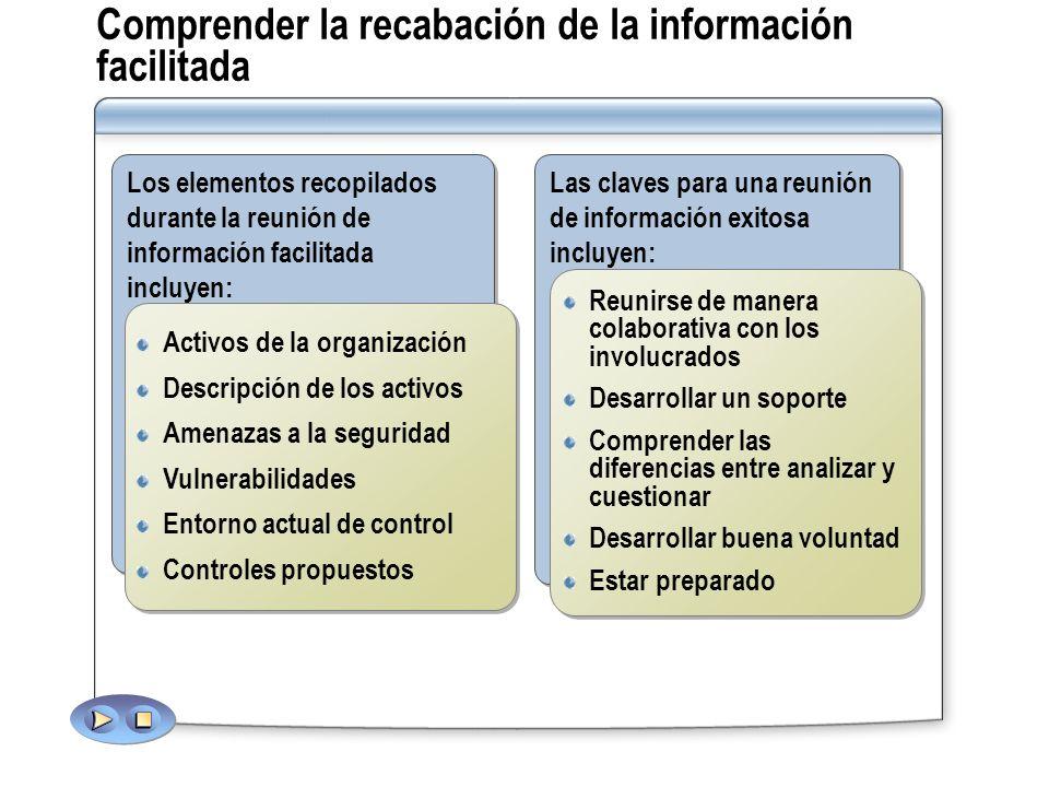 Comprender la recabación de la información facilitada