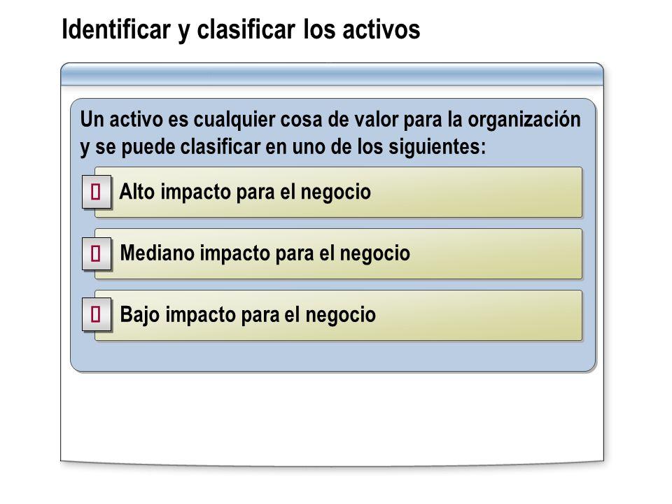 Identificar y clasificar los activos