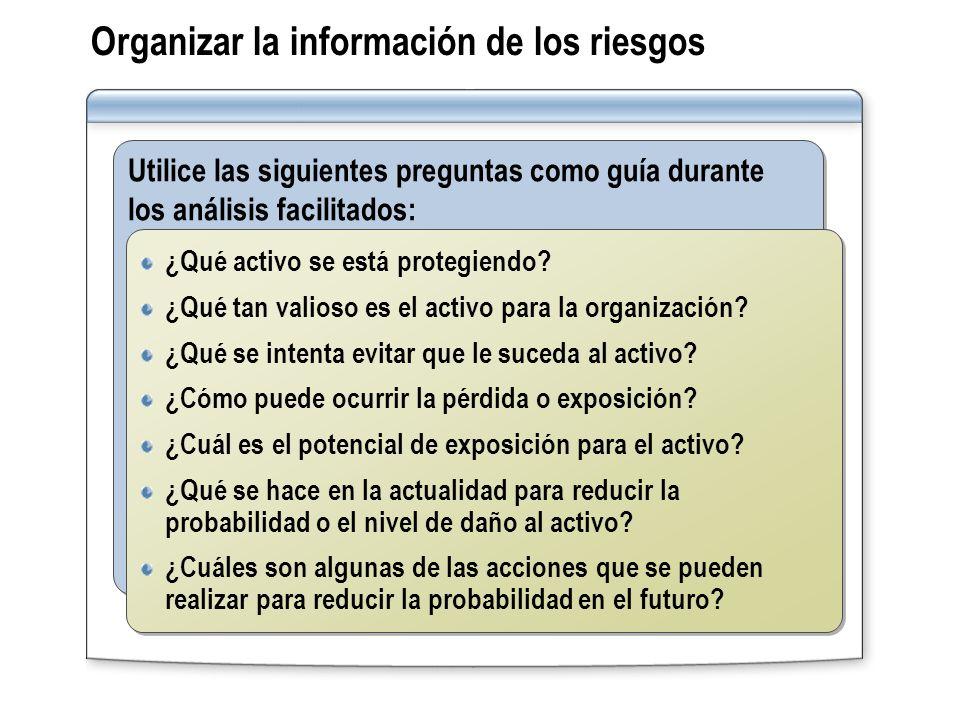Organizar la información de los riesgos