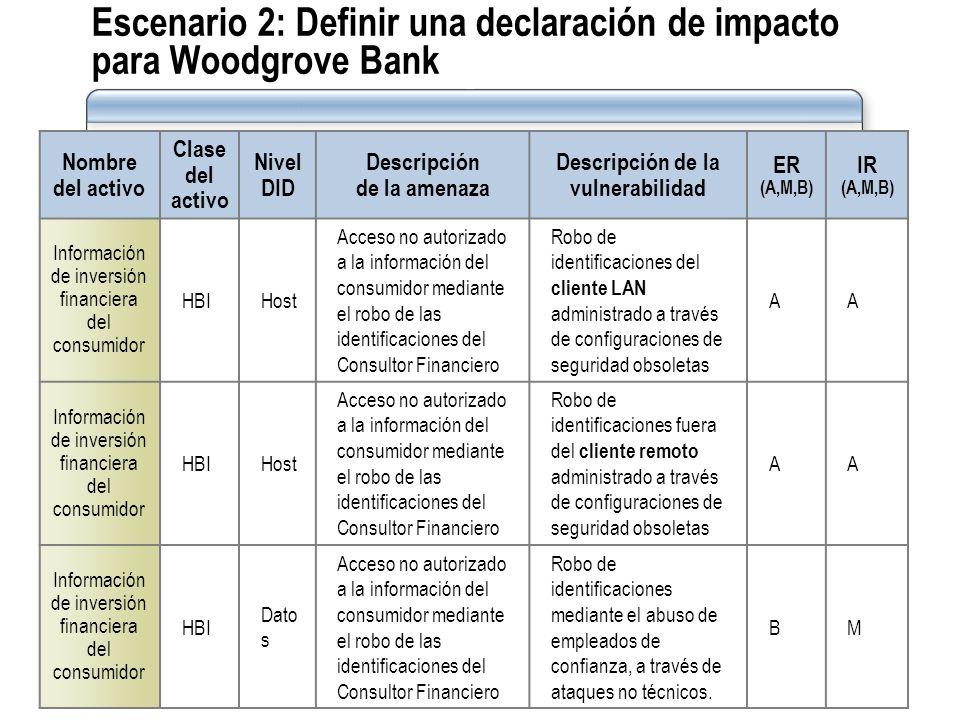Escenario 2: Definir una declaración de impacto para Woodgrove Bank
