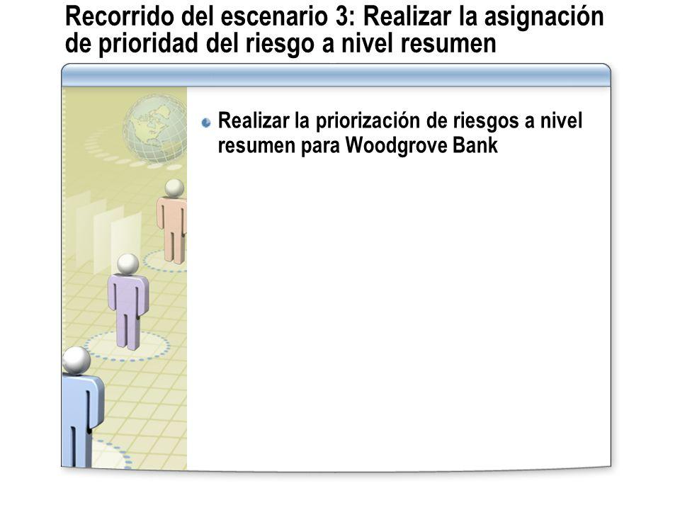 Recorrido del escenario 3: Realizar la asignación de prioridad del riesgo a nivel resumen