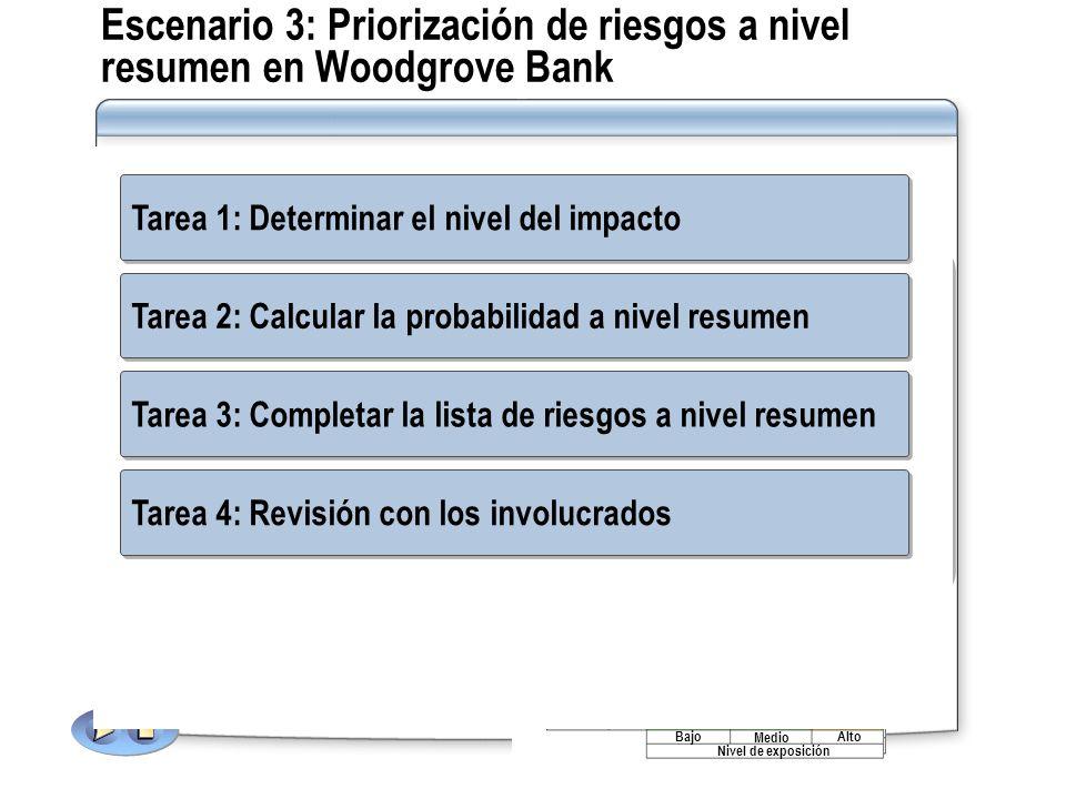 Escenario 3: Priorización de riesgos a nivel resumen en Woodgrove Bank