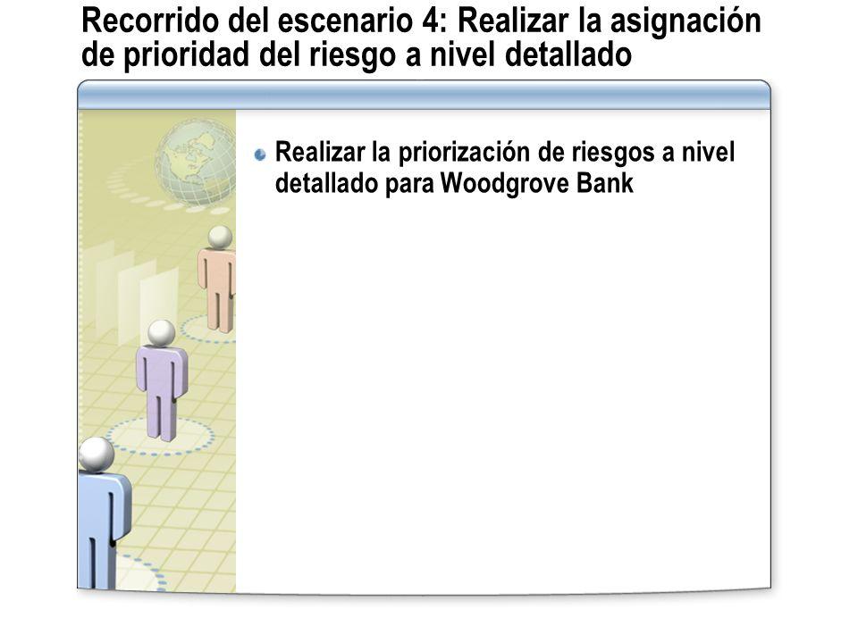 Recorrido del escenario 4: Realizar la asignación de prioridad del riesgo a nivel detallado