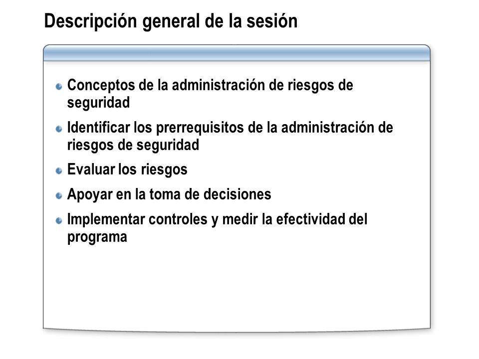 Descripción general de la sesión