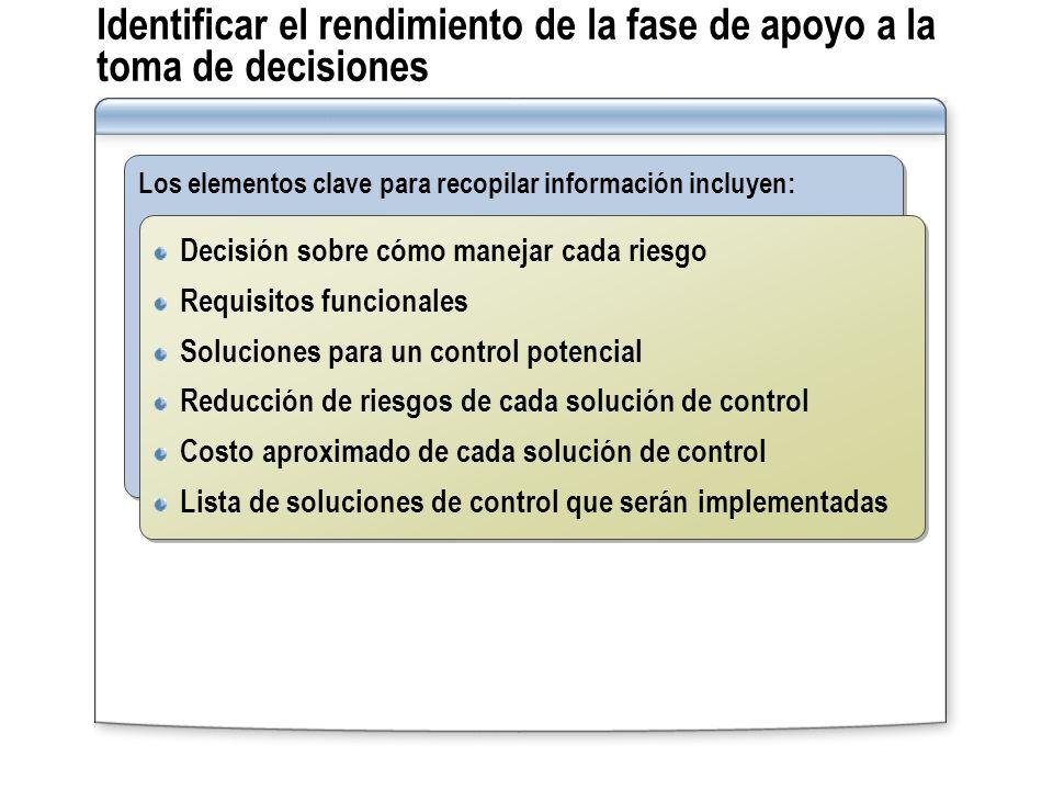 Identificar el rendimiento de la fase de apoyo a la toma de decisiones