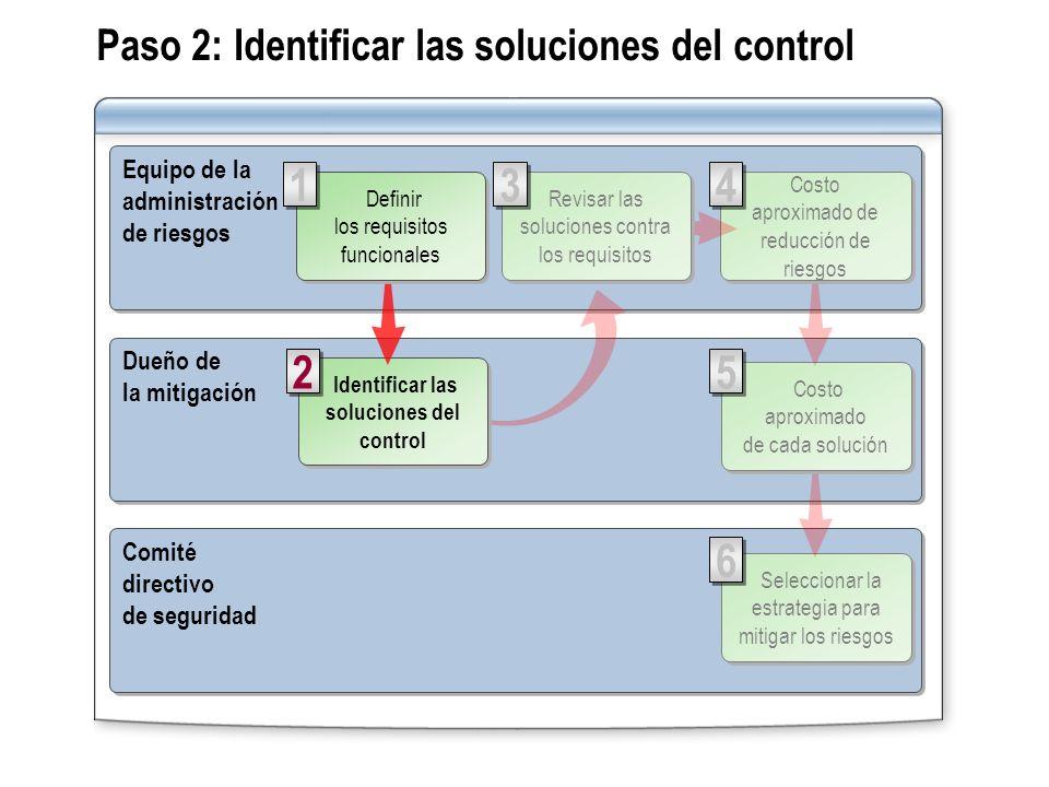Paso 2: Identificar las soluciones del control