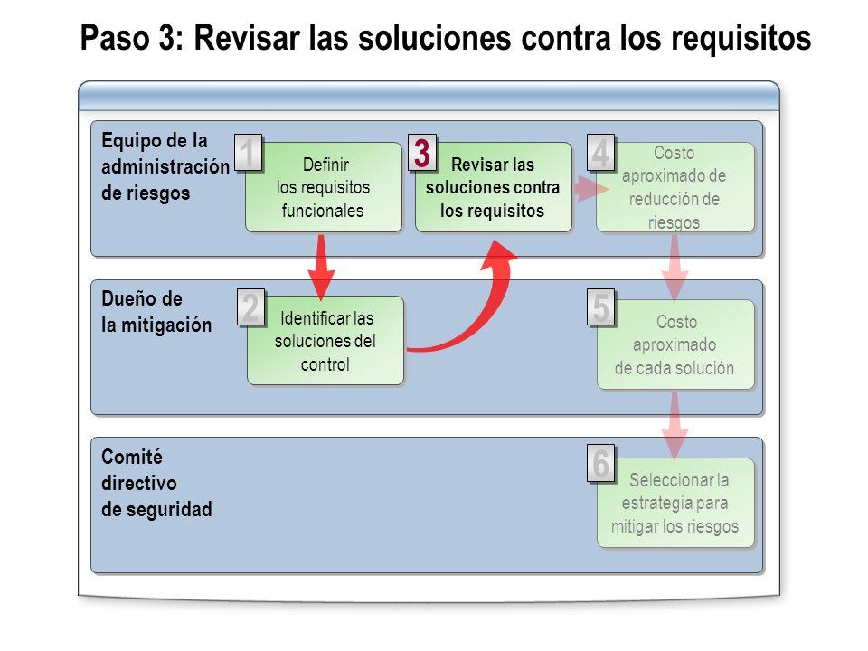 Paso 3: Revisar las soluciones contra los requisitos