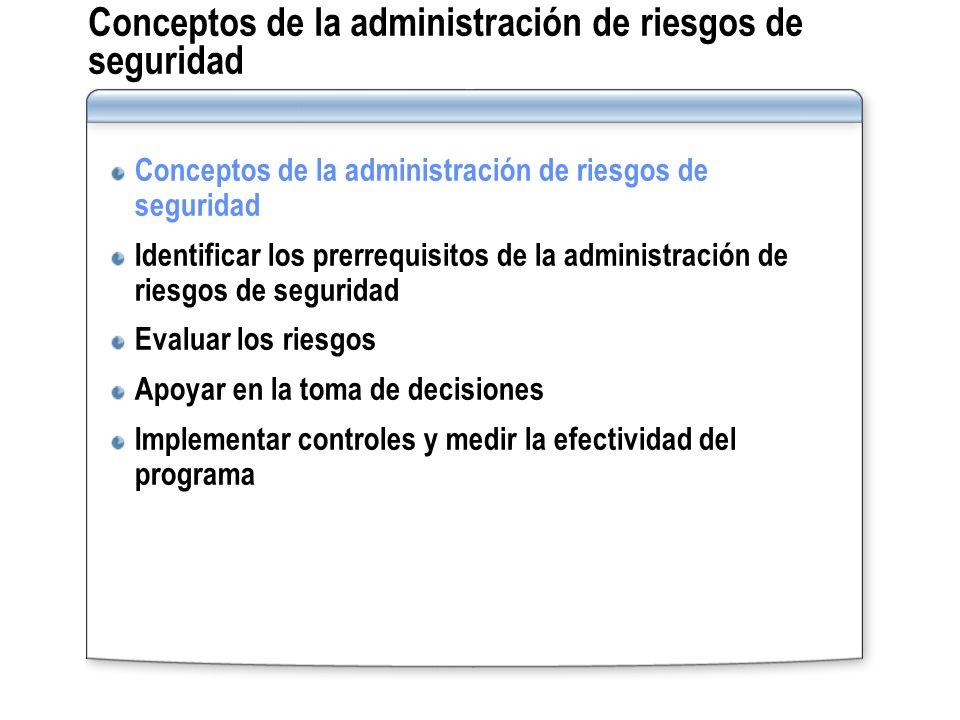 Conceptos de la administración de riesgos de seguridad