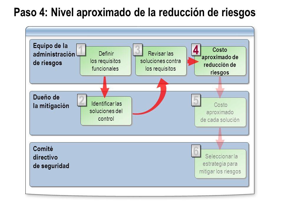 Paso 4: Nivel aproximado de la reducción de riesgos
